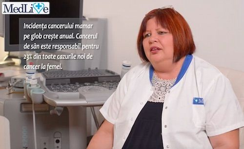 VIDEO Cum afli din timp daca suferi de cancer mamar. Care investigatie este mai buna, ecografia sau mamografia?