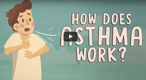 Ce se intampla cu corpul in timpul unui atac de astm